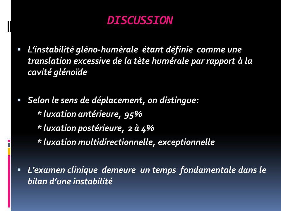 DISCUSSION L'instabilité gléno-humérale étant définie comme une translation excessive de la tète humérale par rapport à la cavité glénoïde.