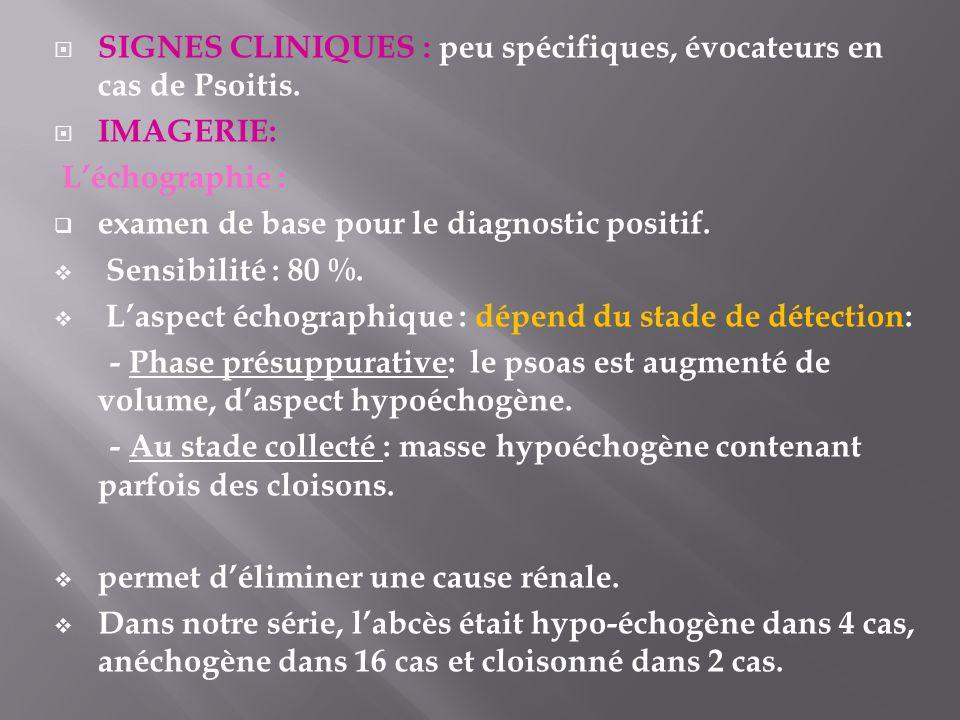 SIGNES CLINIQUES : peu spécifiques, évocateurs en cas de Psoitis.