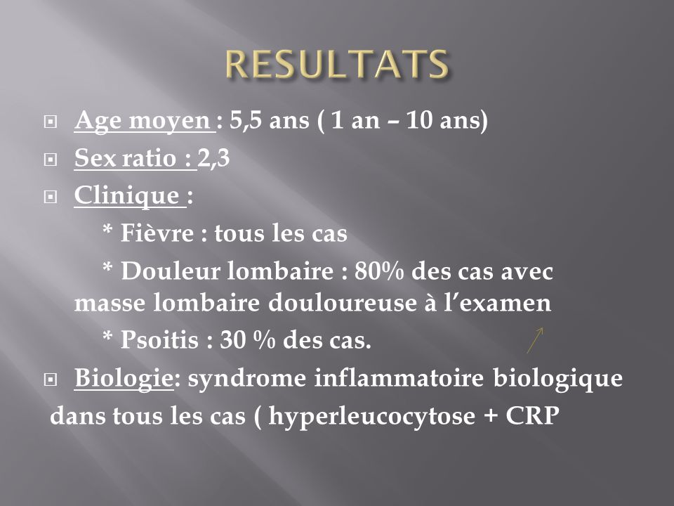 RESULTATS Age moyen : 5,5 ans ( 1 an – 10 ans) Sex ratio : 2,3