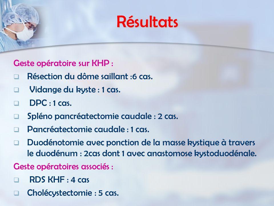 Résultats Geste opératoire sur KHP :