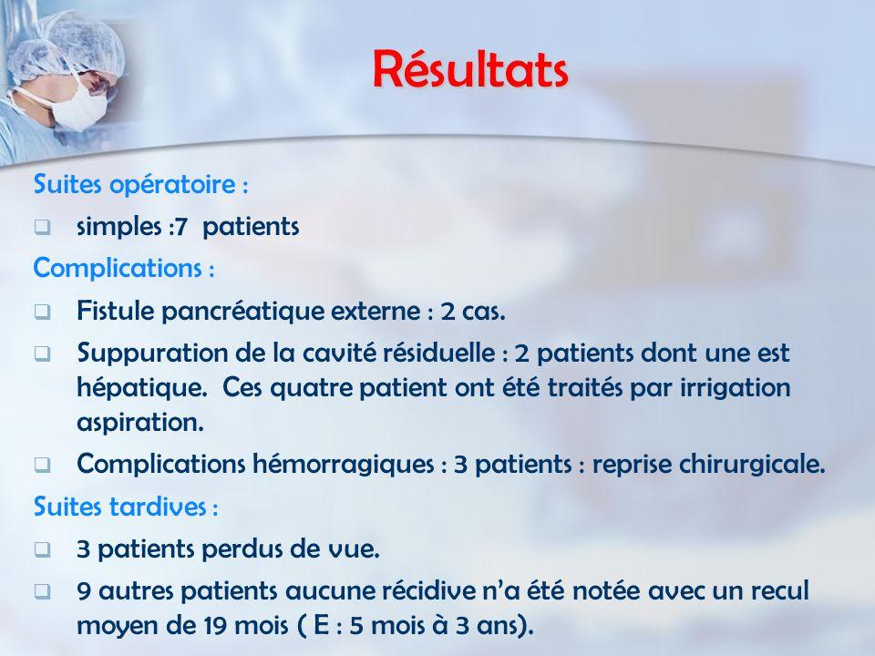 Résultats Suites opératoire : simples :7 patients Complications :