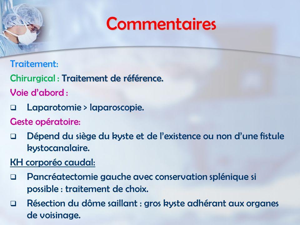 Commentaires Traitement: Chirurgical : Traitement de référence.