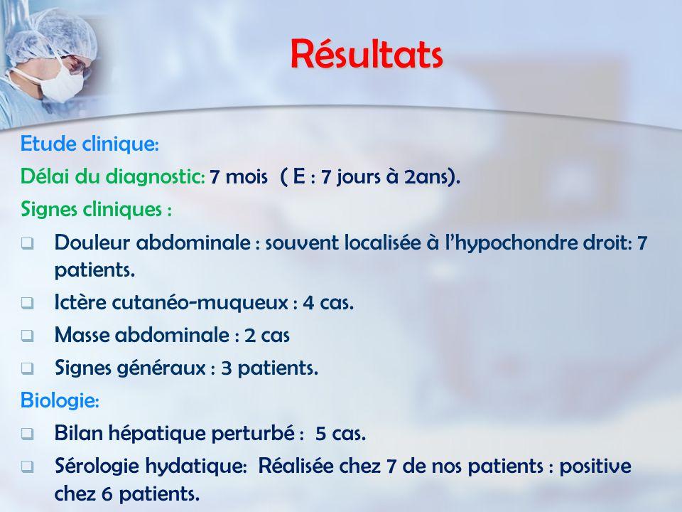 Résultats Etude clinique: