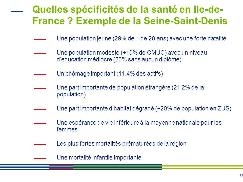 Quelles spécificités de la santé en Ile-de-France