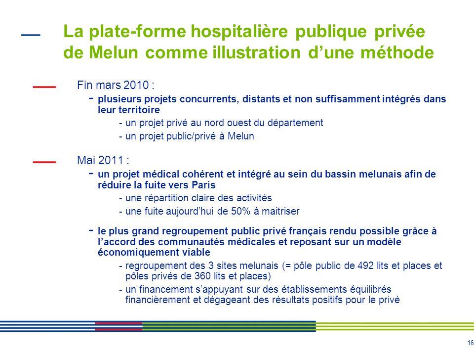 La plate-forme hospitalière publique privée de Melun comme illustration d'une méthode
