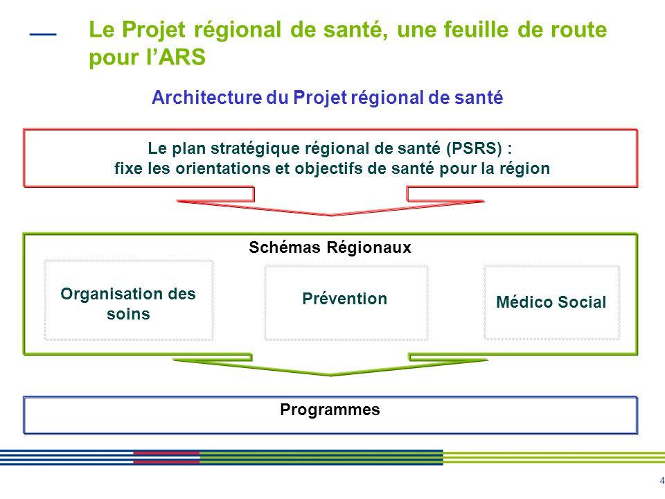 Le Projet régional de santé, une feuille de route pour l'ARS