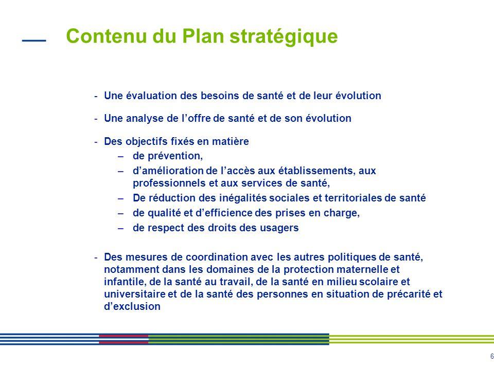 Contenu du Plan stratégique