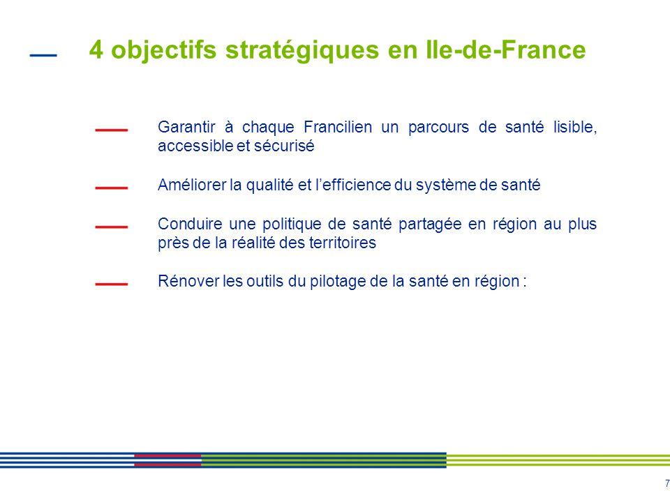 4 objectifs stratégiques en Ile-de-France