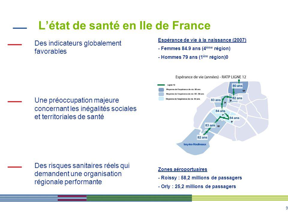 L'état de santé en Ile de France