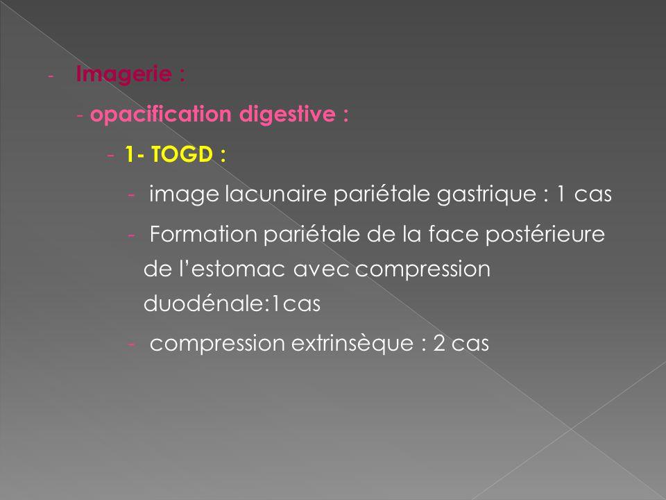 Imagerie : opacification digestive : 1- TOGD : image lacunaire pariétale gastrique : 1 cas.