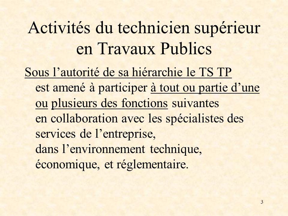 Activités du technicien supérieur en Travaux Publics