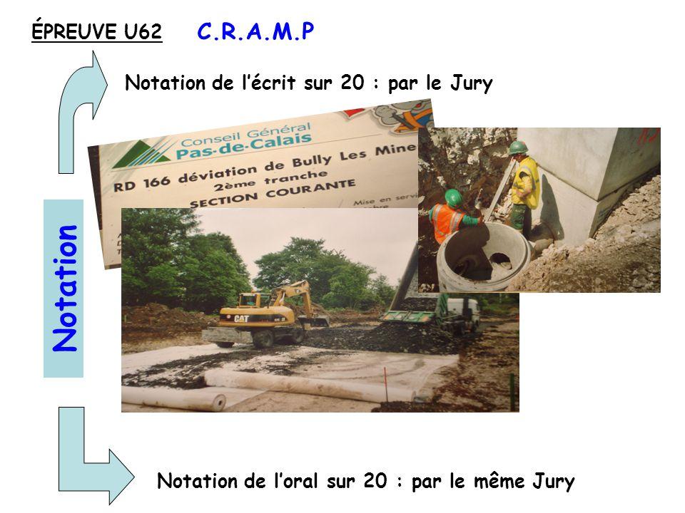 Notation C.R.A.M.P ÉPREUVE U62