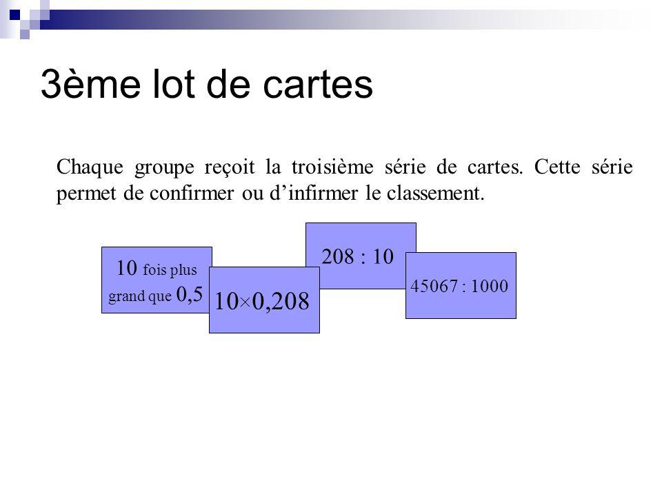 3ème lot de cartes Chaque groupe reçoit la troisième série de cartes. Cette série permet de confirmer ou d'infirmer le classement.