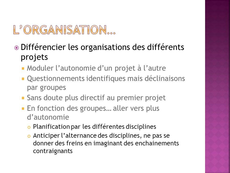 L'organisation… Différencier les organisations des différents projets