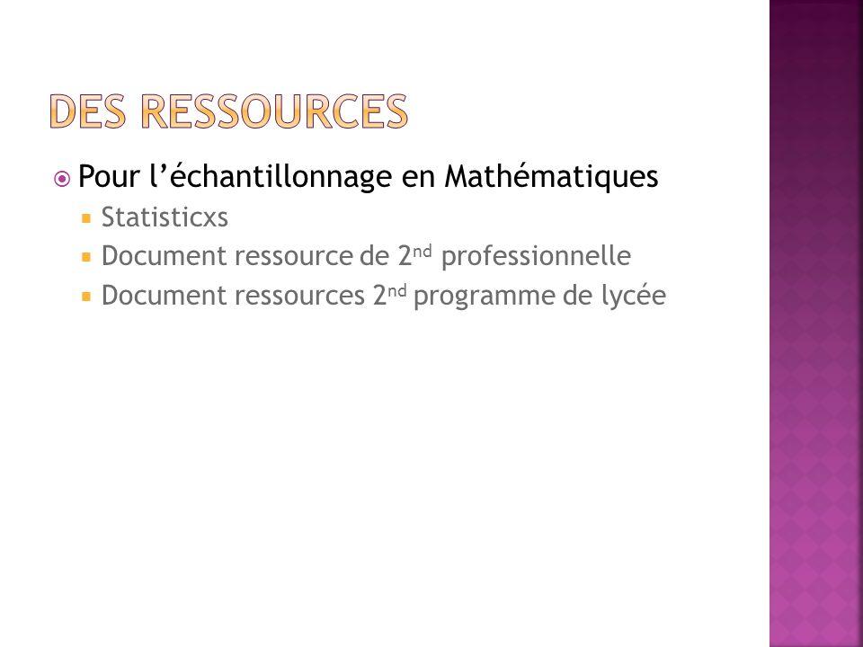 Des ressources Pour l'échantillonnage en Mathématiques Statisticxs