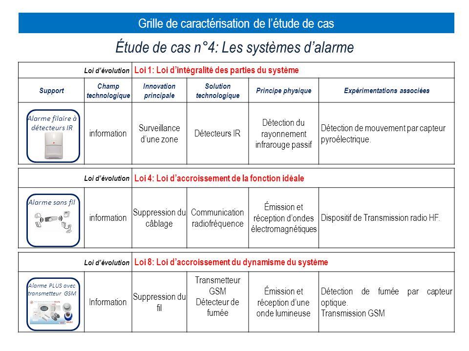 Étude de cas n°4: Les systèmes d'alarme