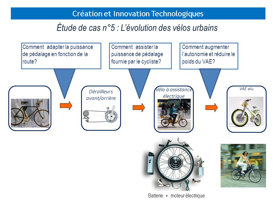Étude de cas n°5 : L'évolution des vélos urbains