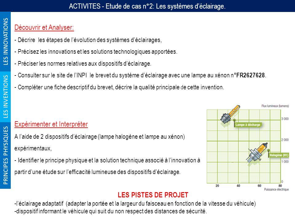 ACTIVITES - Etude de cas n°2: Les systèmes d'éclairage.
