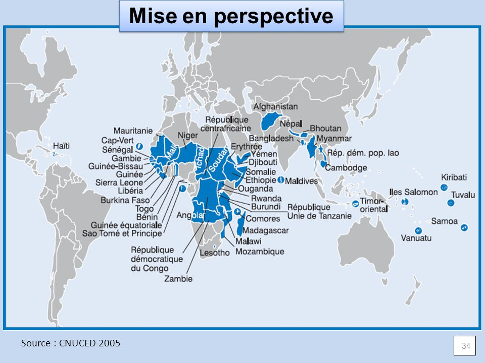 Mise en perspective Source : CNUCED 2005
