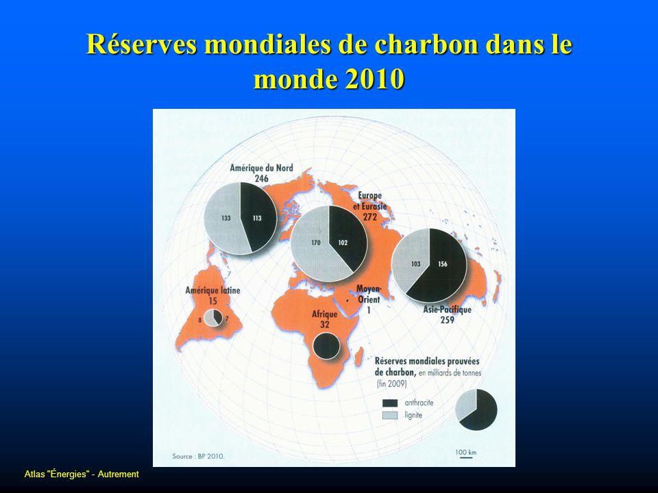 Réserves mondiales de charbon dans le monde 2010
