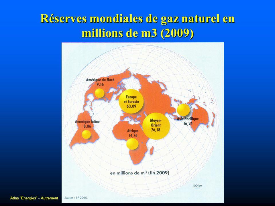 Réserves mondiales de gaz naturel en millions de m3 (2009)