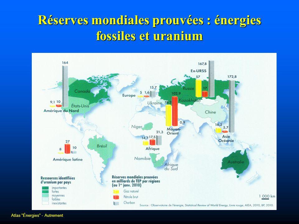 Réserves mondiales prouvées : énergies fossiles et uranium