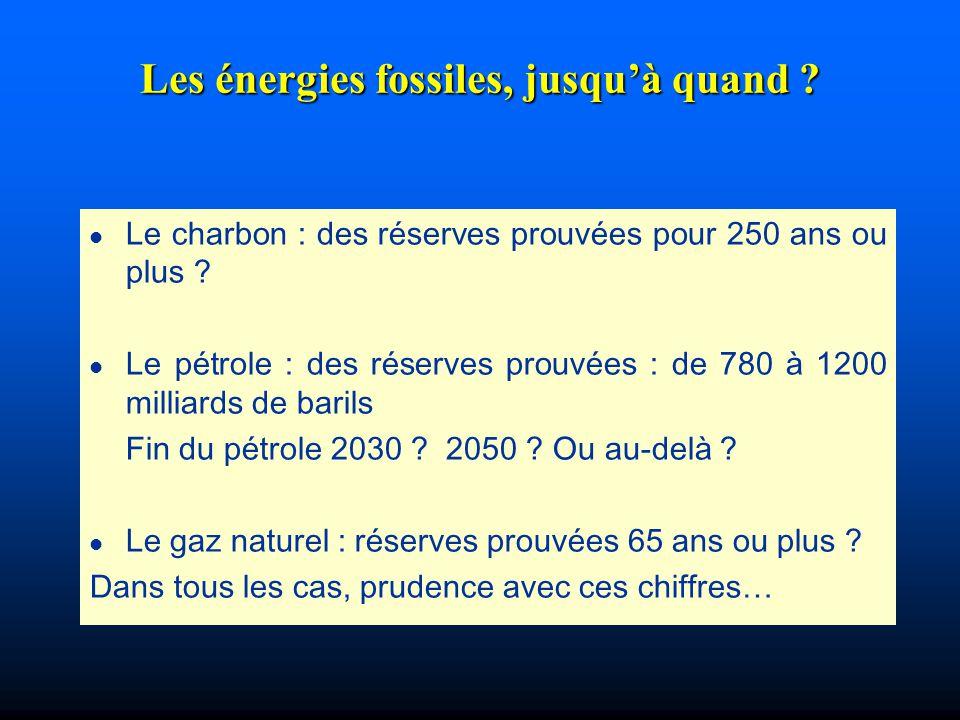 Les énergies fossiles, jusqu'à quand