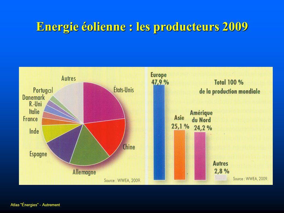 Energie éolienne : les producteurs 2009