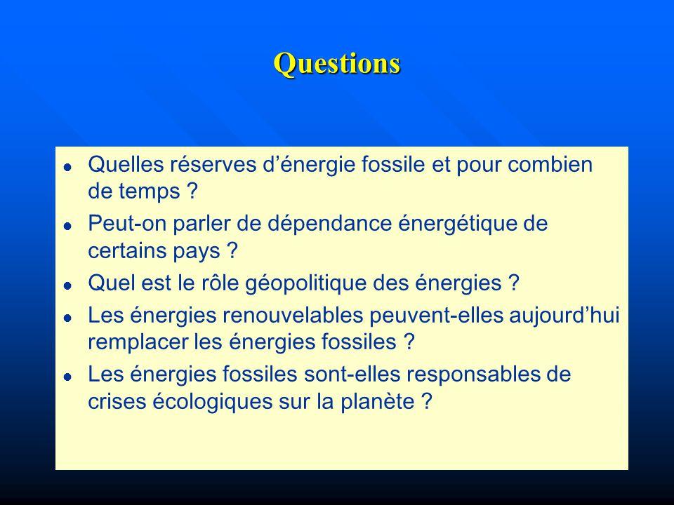 Questions Quelles réserves d'énergie fossile et pour combien de temps Peut-on parler de dépendance énergétique de certains pays