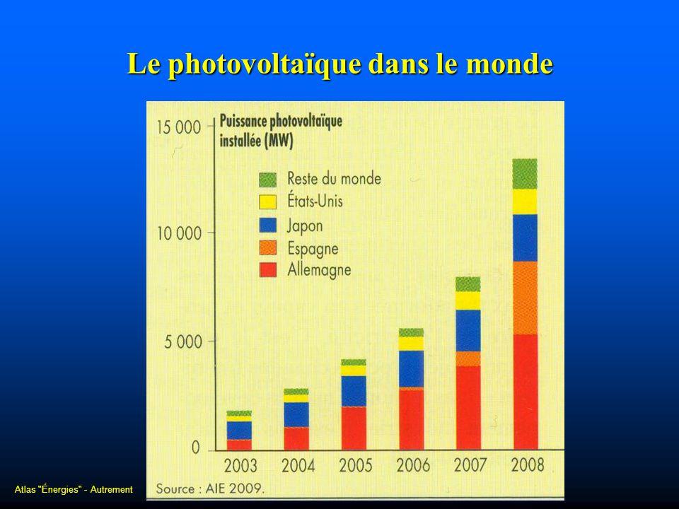 Le photovoltaïque dans le monde