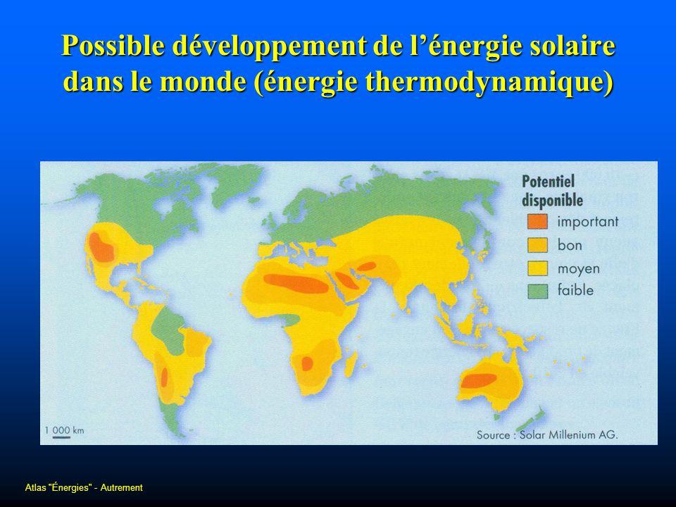 Possible développement de l'énergie solaire dans le monde (énergie thermodynamique)