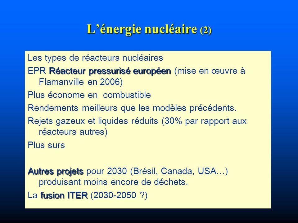 L'énergie nucléaire (2)