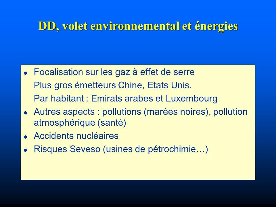 DD, volet environnemental et énergies
