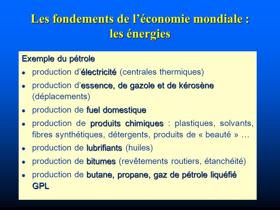 Les fondements de l'économie mondiale : les énergies
