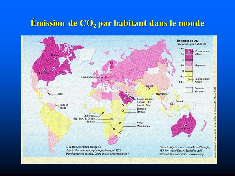 Émission de CO2 par habitant dans le monde