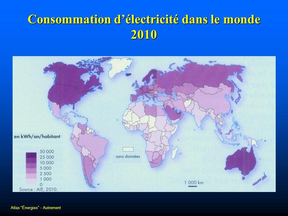 Consommation d'électricité dans le monde 2010