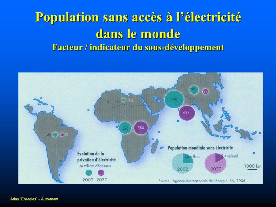 Population sans accès à l'électricité dans le monde Facteur / indicateur du sous-développement