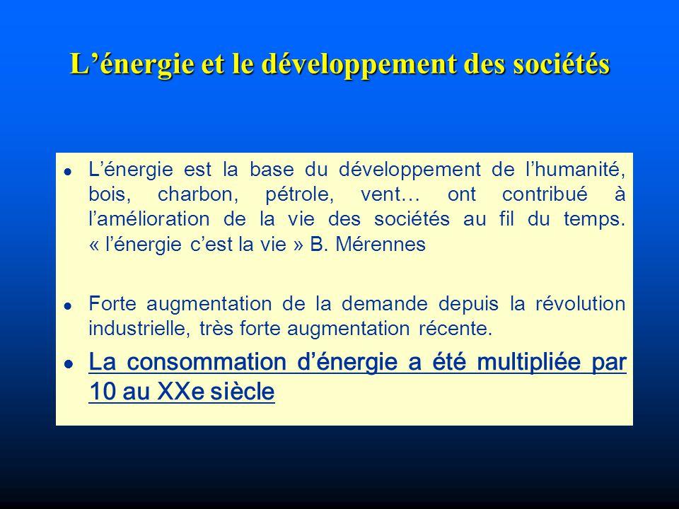 L'énergie et le développement des sociétés