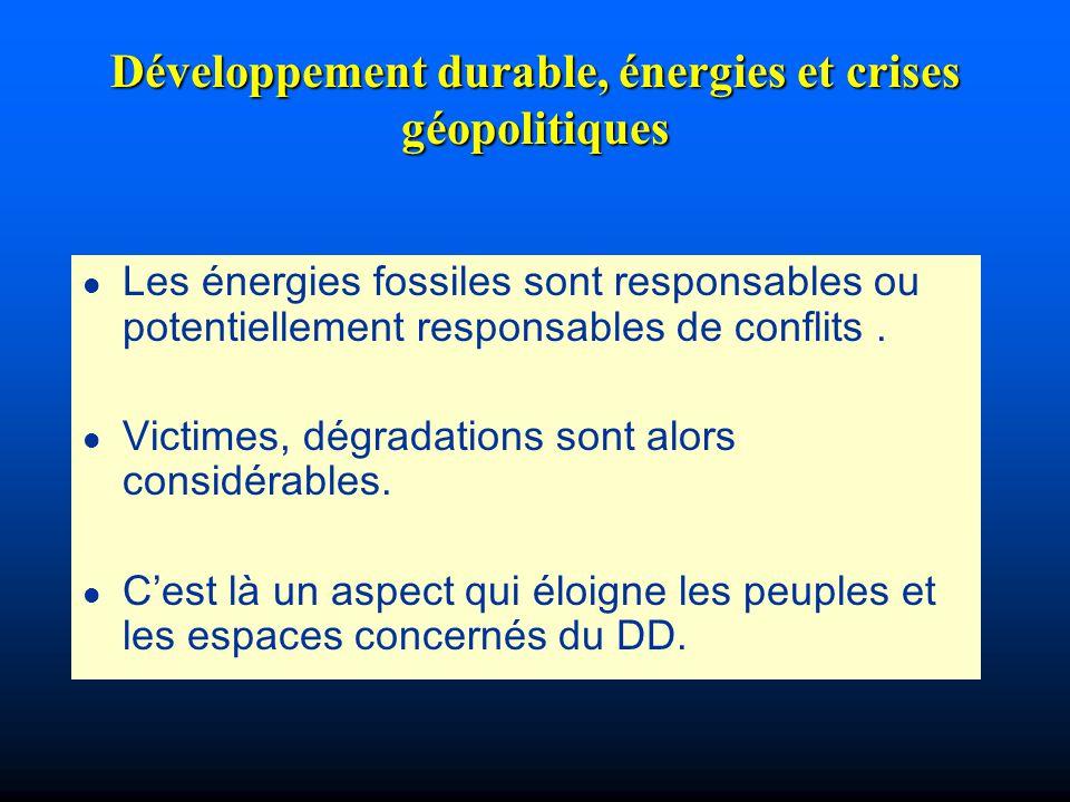 Développement durable, énergies et crises géopolitiques