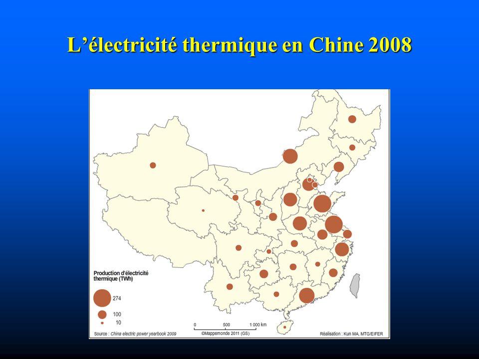 L'électricité thermique en Chine 2008