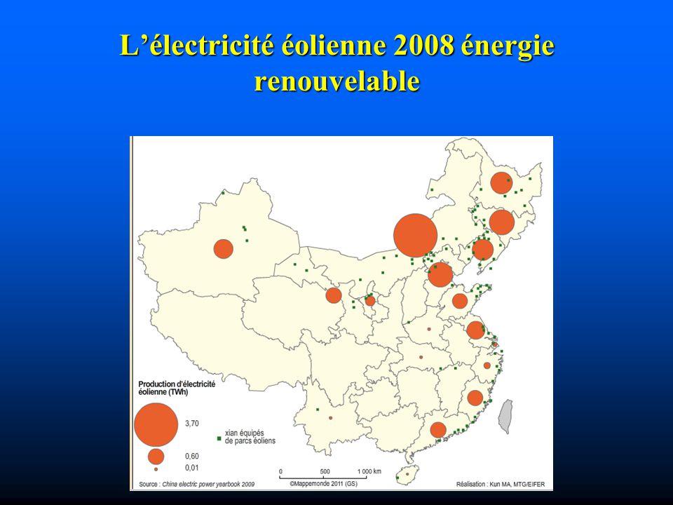 L'électricité éolienne 2008 énergie renouvelable