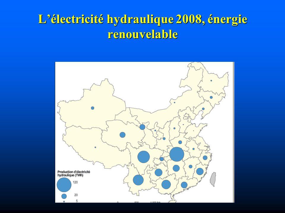L'électricité hydraulique 2008, énergie renouvelable