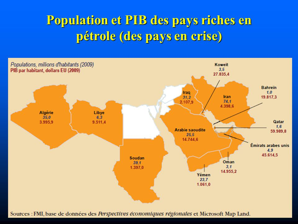 Population et PIB des pays riches en pétrole (des pays en crise)