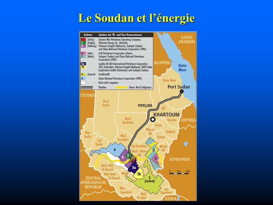 Le Soudan et l'énergie