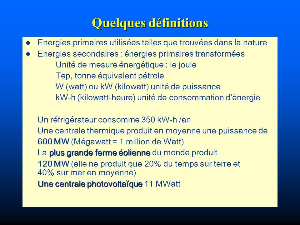 Quelques définitions Energies primaires utilisées telles que trouvées dans la nature. Energies secondaires : énergies primaires transformées.