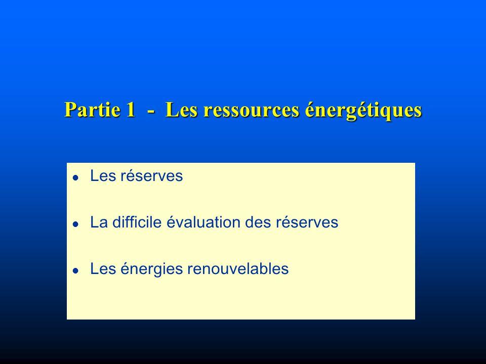 Partie 1 - Les ressources énergétiques