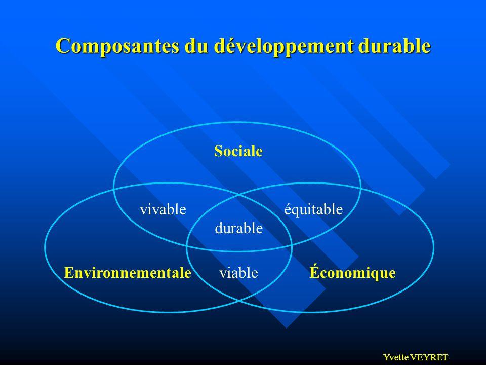 Composantes du développement durable