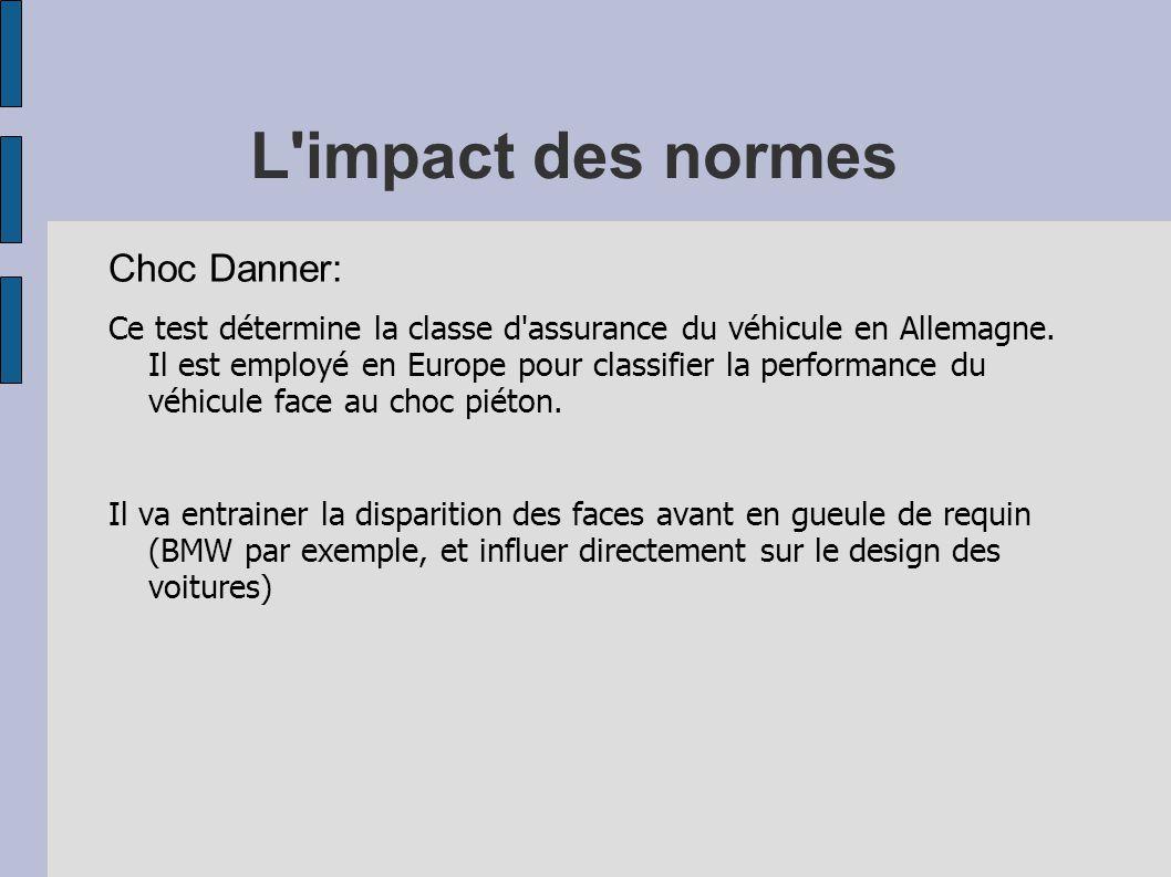 L impact des normes Choc Danner: