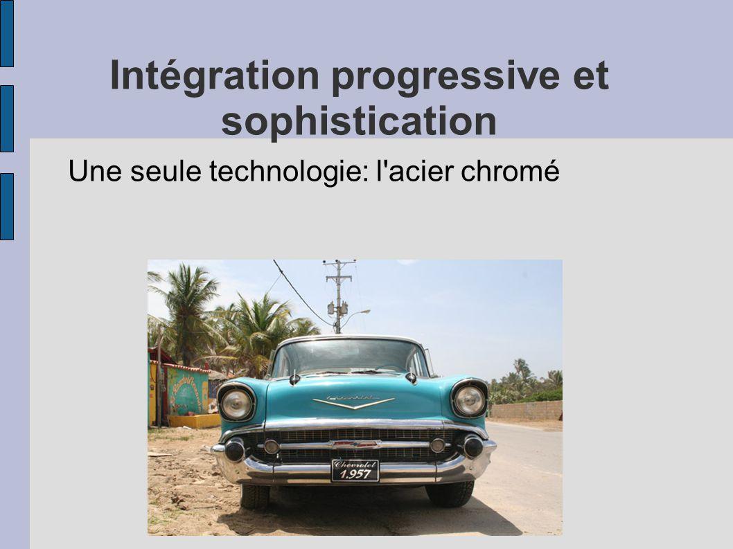 Intégration progressive et sophistication