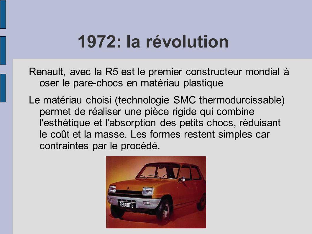 1972: la révolution Renault, avec la R5 est le premier constructeur mondial à oser le pare-chocs en matériau plastique.